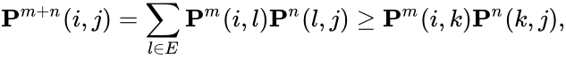 {\displaystyle \displaystyle {\mathbf {P} }^{m+n}(i,j)=\sum _{l\in E}{\mathbf {P} }^{m}(i,l){\mathbf {P} }^{n}(l,j)\geq {\mathbf {P} }^{m}(i,k){\mathbf {P} }^{n}(k,j),}