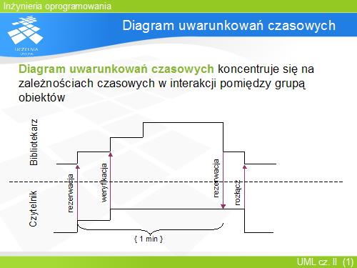 Io-6-wyk-Slajd15 - Studia Informatyczne