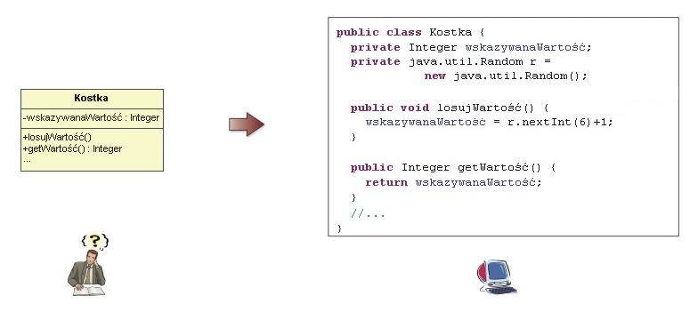 Po wprowadzenie do programowania obiektowego studia informatyczne od klasy projektowej do klasy programowej ccuart Choice Image