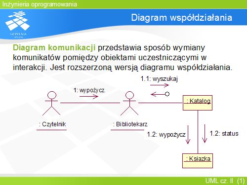 Io 6 Wyk Slajd13 Studia Informatyczne