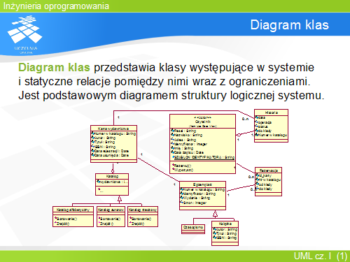 Io 5 wyk slajd14 studia informatyczne diagram klas ang class diagram jest najczciej uywanym diagramem uml z reguy zawiera take najwiksz ilo informacji i stosuje najwiksz liczb ccuart Images